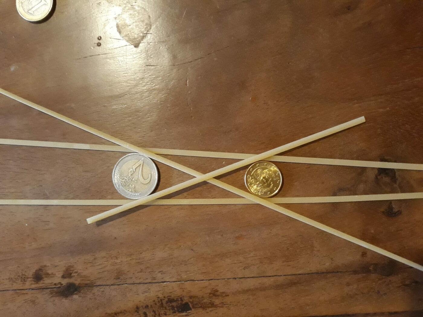 Piatti del giorno: ripassare la circonferenza con spaghetti e monete!