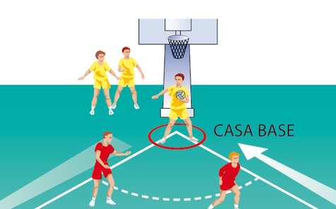Volley basket baseball vbb